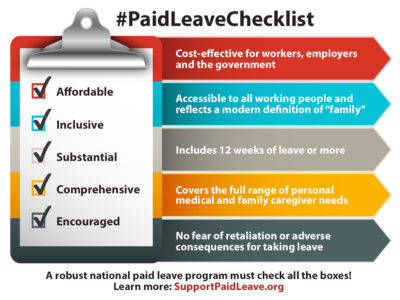 Paid Leave Checklist